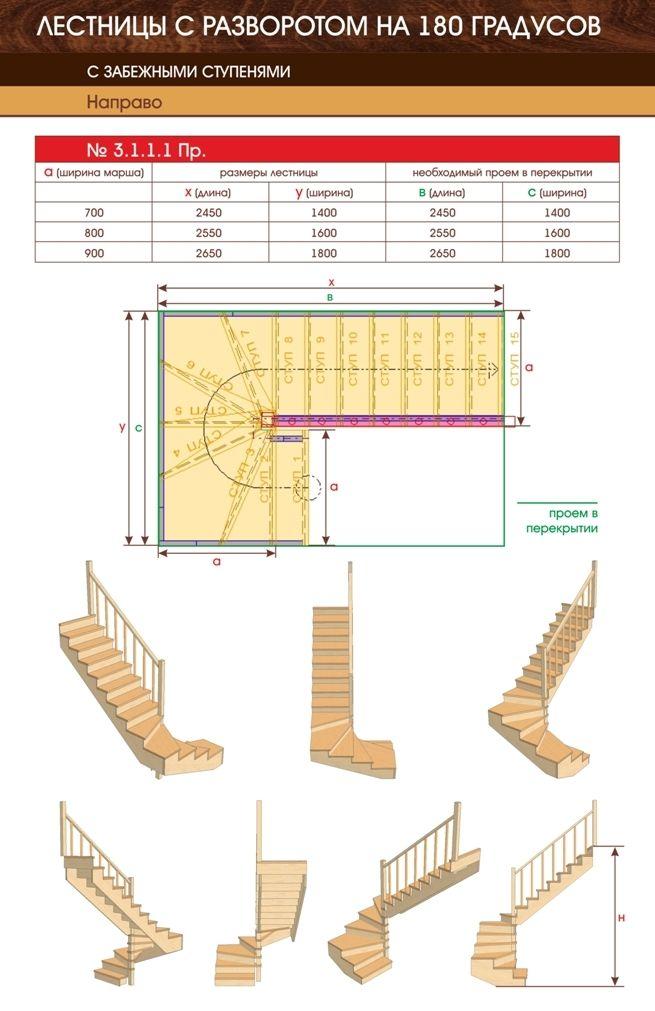 Сделать лестницу с забежными ступенями на второй этаж